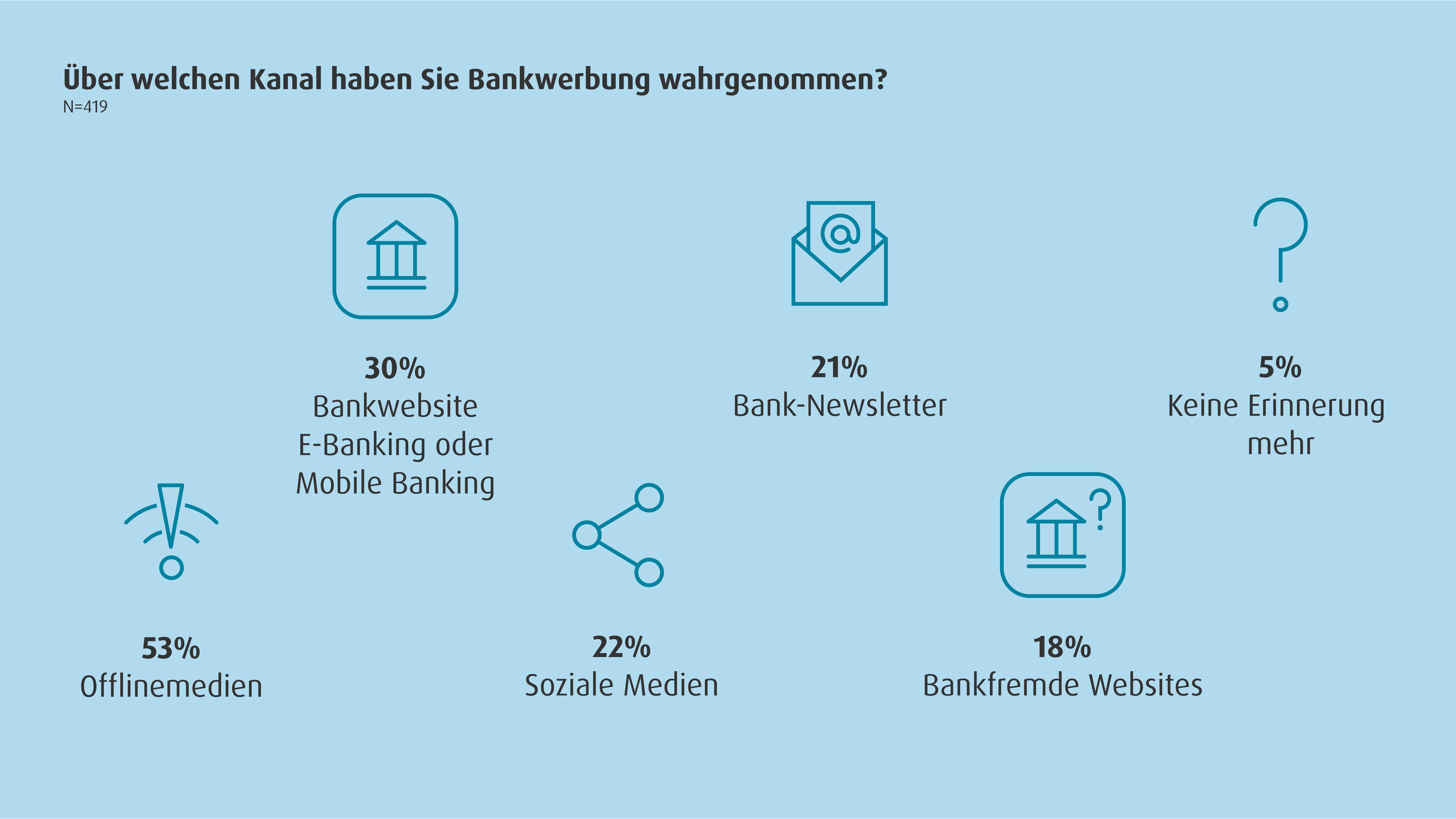 06_Bankwerbung