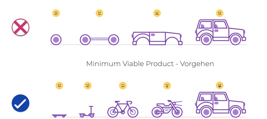 Earlybyte_Minimum Viable Product _MVP