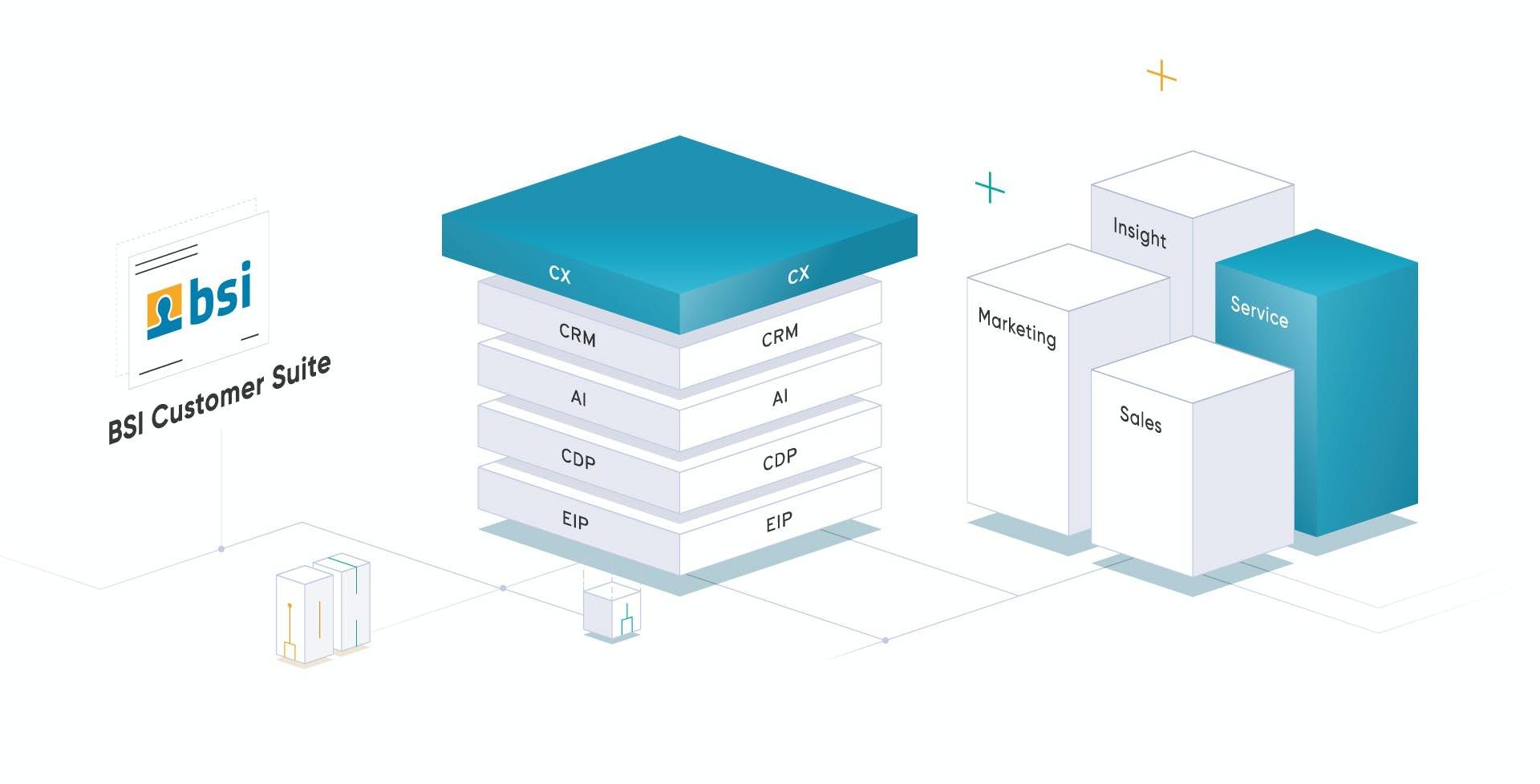 BSI Produktpalette_cmm360