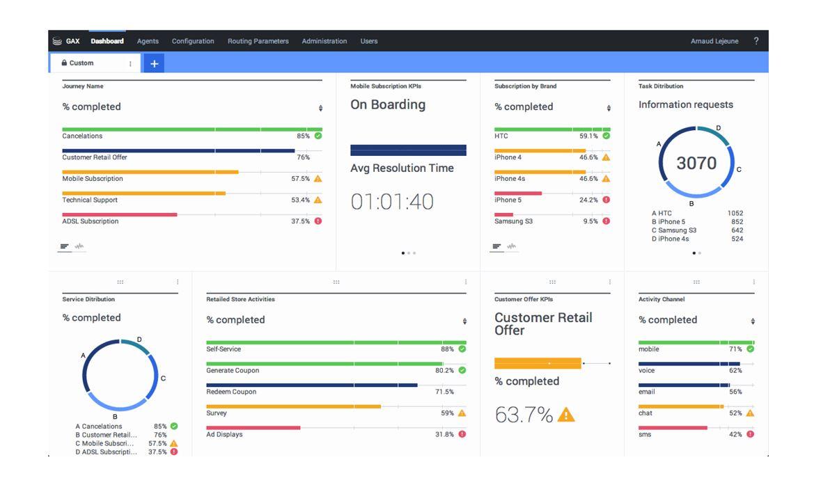 Mit hybridem Kundenservice zum positiven Online-Shoppingerlebnis_cmm360