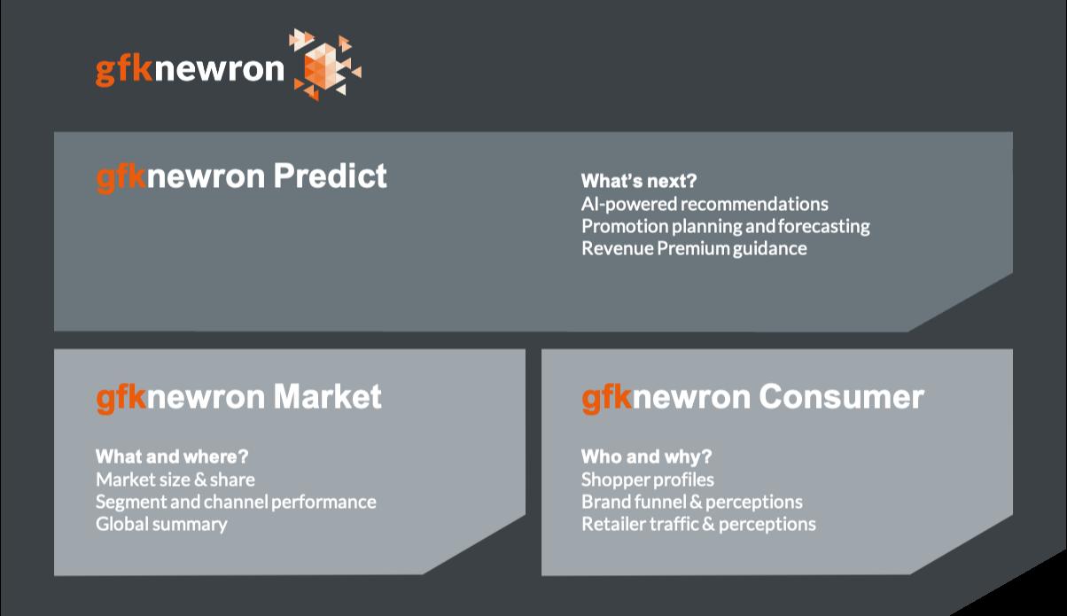 "GfK launcht KI-gestützte Plattform ""gfknewron""_cmm360"