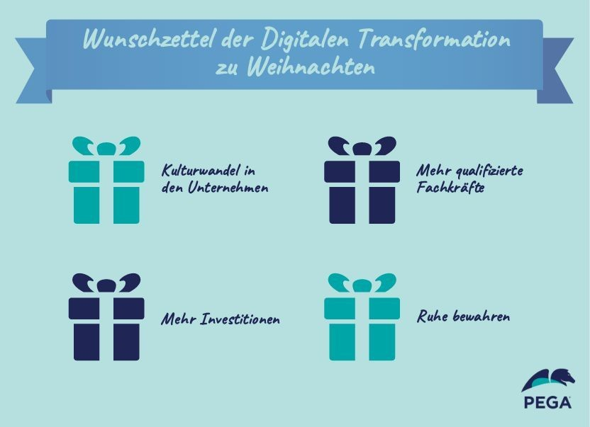 Pegasystems_digitale-transformation-digitalisierung_cmm360