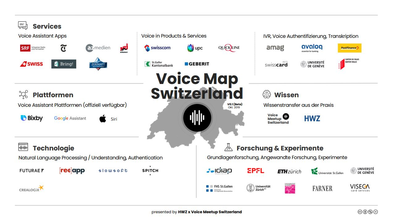 Voice-Map-Switzerland-hwz-cmm360