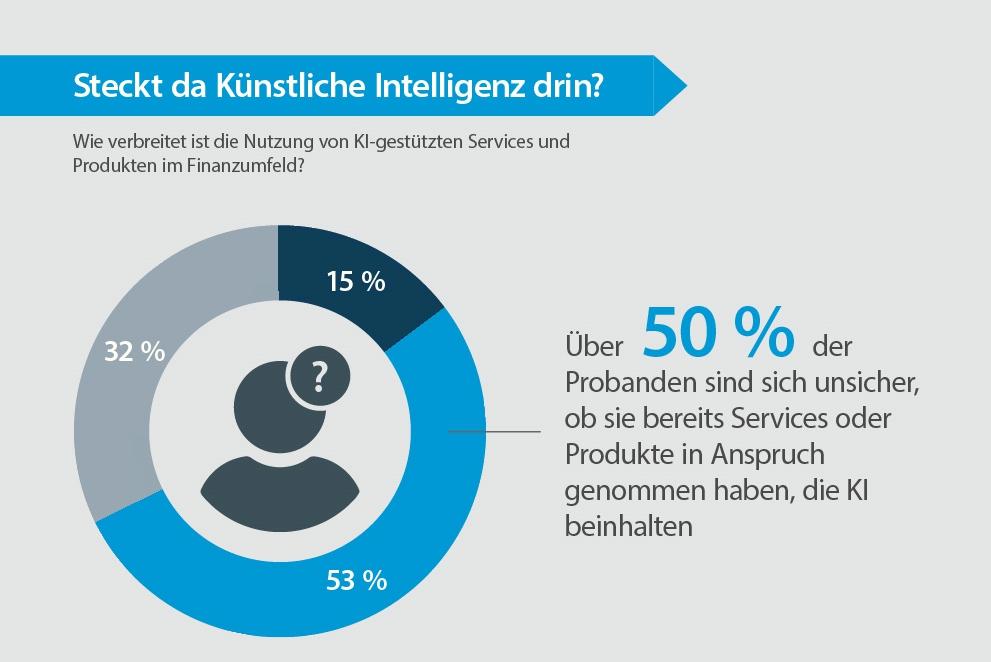 infografik_studie_ki_fdl_versicherung_ch1